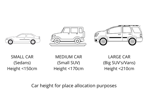 Car sizes for Drive In Movies